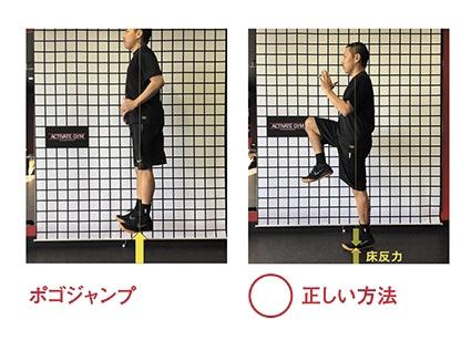 足が速くなるためのトレーニング ポゴジャンプの正しい方法